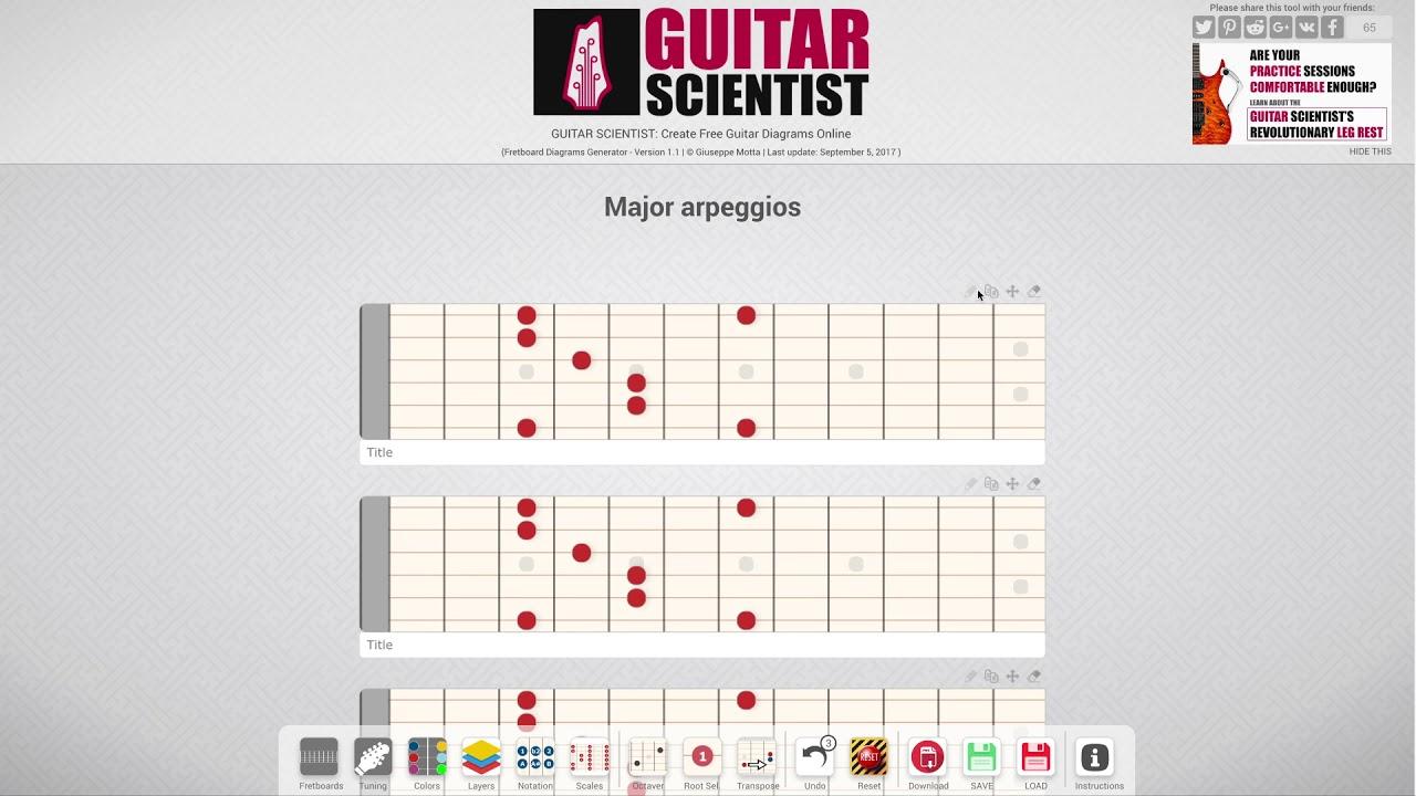 Free Fretboard Diagrams Generator Guitar Scientist Youtube