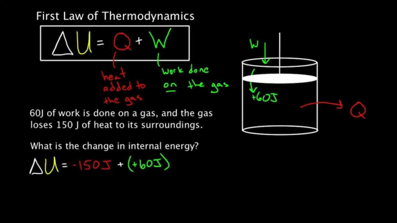 First Law of Thermodynamics problem solving - YouTube