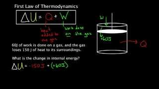 First Law of Thermodynamics problem solving