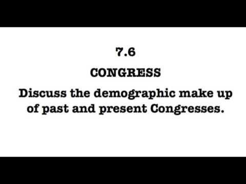 7.6 Discuss the demographic make up of past and present Congresses.