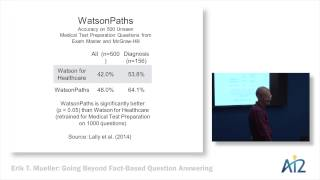 Erik T. Mueller: Going Beyond Fact-Based Question Answering