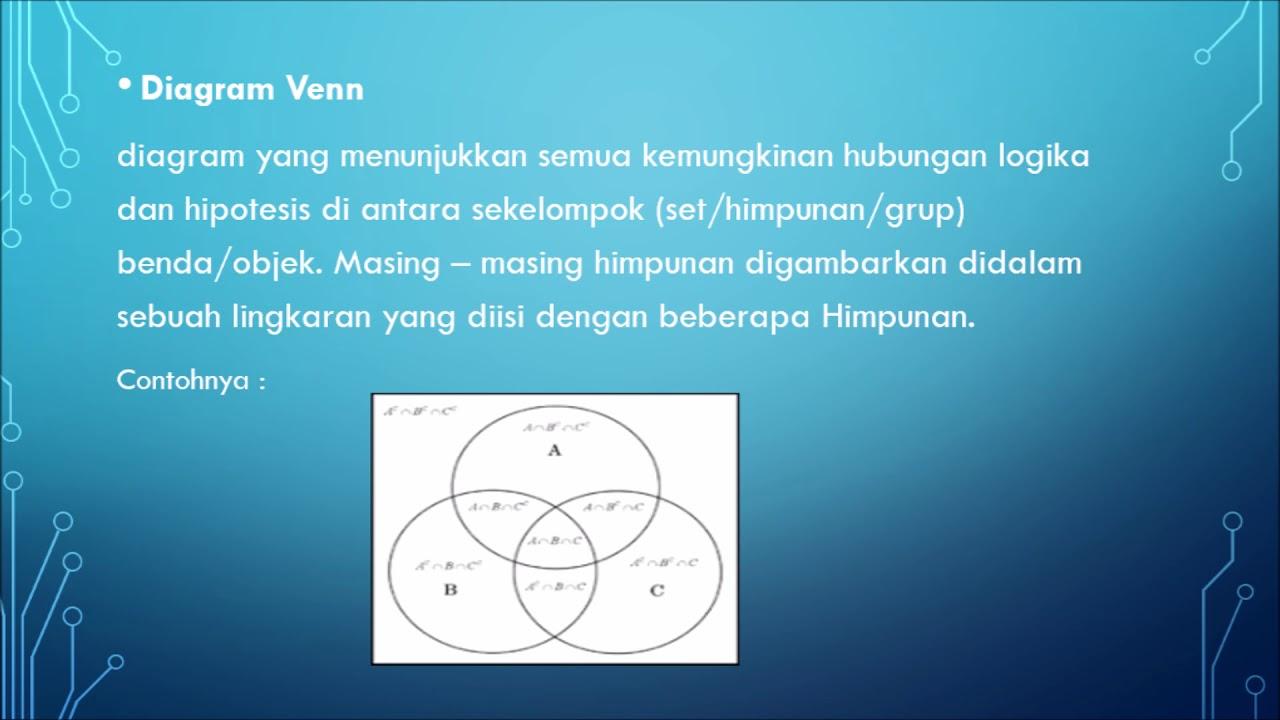 Matematika diskret youtube matematika diskret ccuart Images