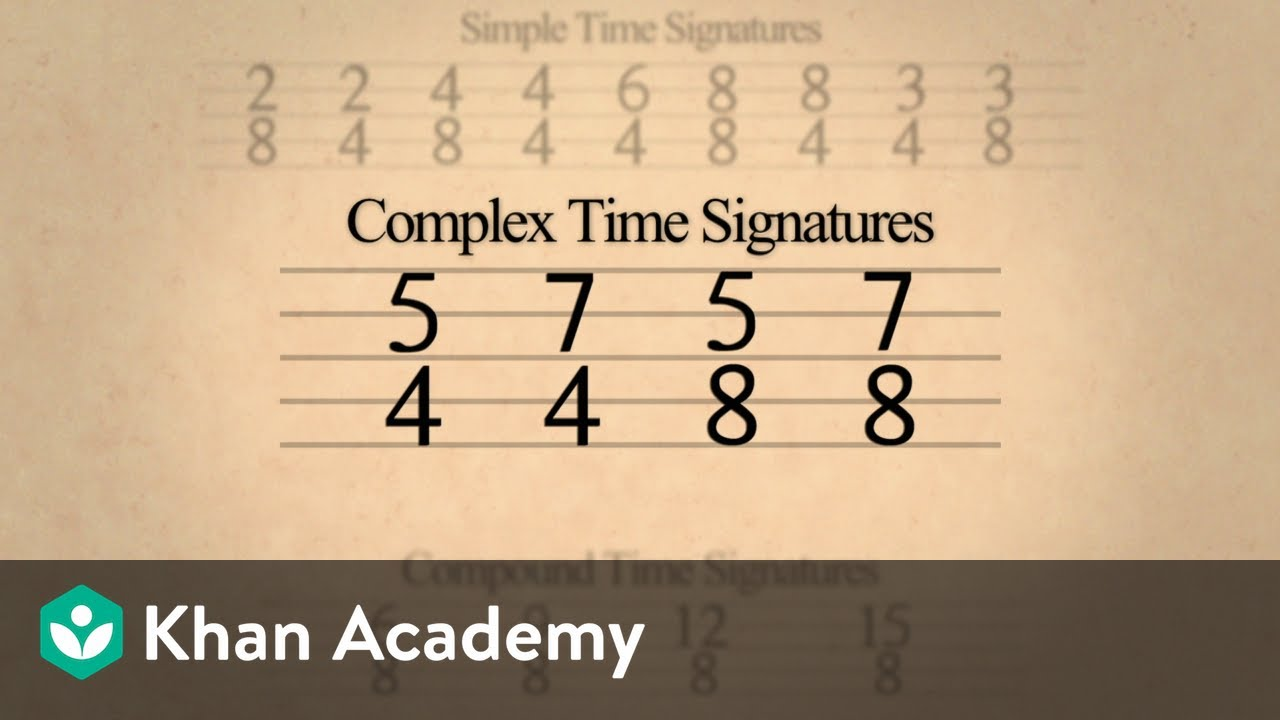 Time signatures – Simple, compound, and complex (video