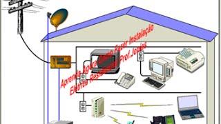 Como fazer instalação elétrica