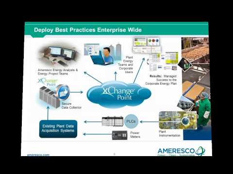 Green Technology Webinar Series - Energy Management & Sustainability with Ameresco