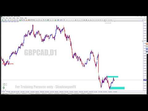 what is the qm level, broker and SND by mansor sapari - day 2