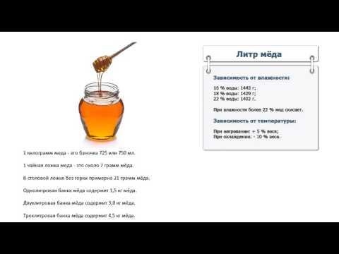 Сколько весит литр мёда