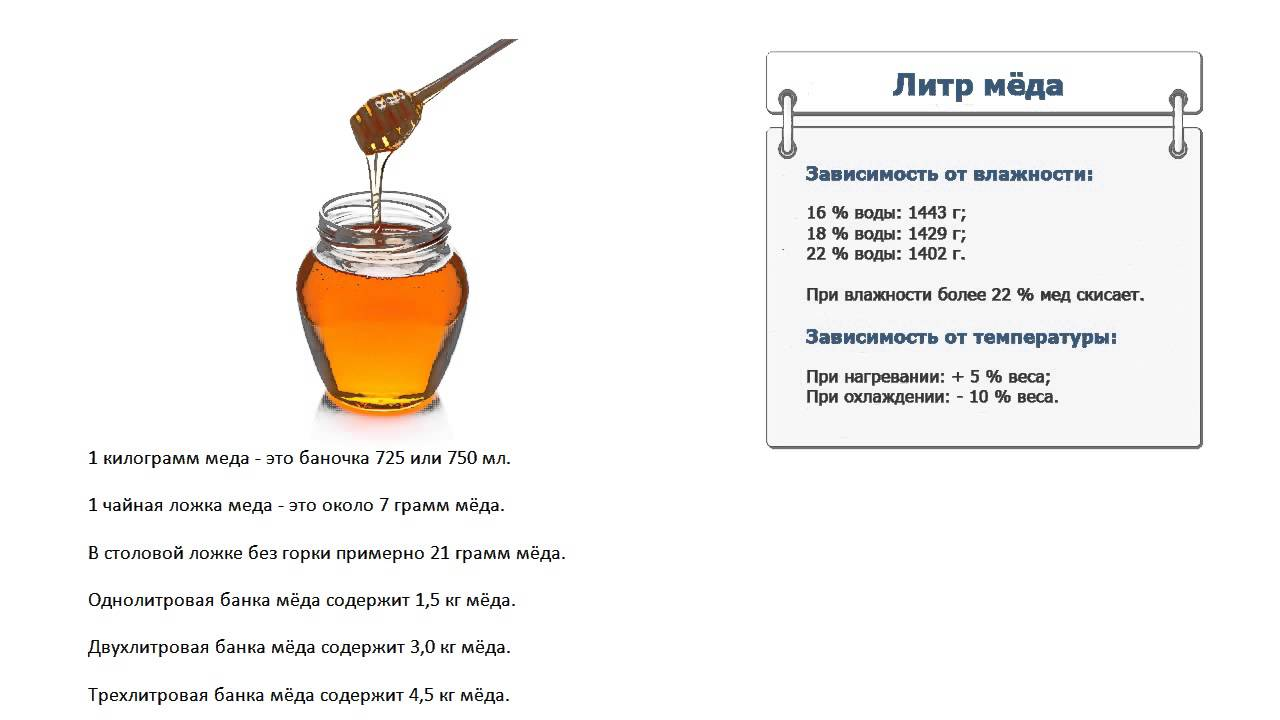 Мёд с нашей пасеки напрямую. За сезон на одной пасеке качают 3,4 вида мёда. Согласитесь, покупать мёд. #2 бочонок 1 литр 590р. # бочонок.