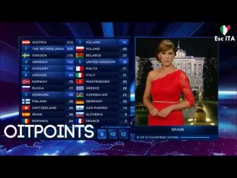 Eurovision 2014 - OMG Moments