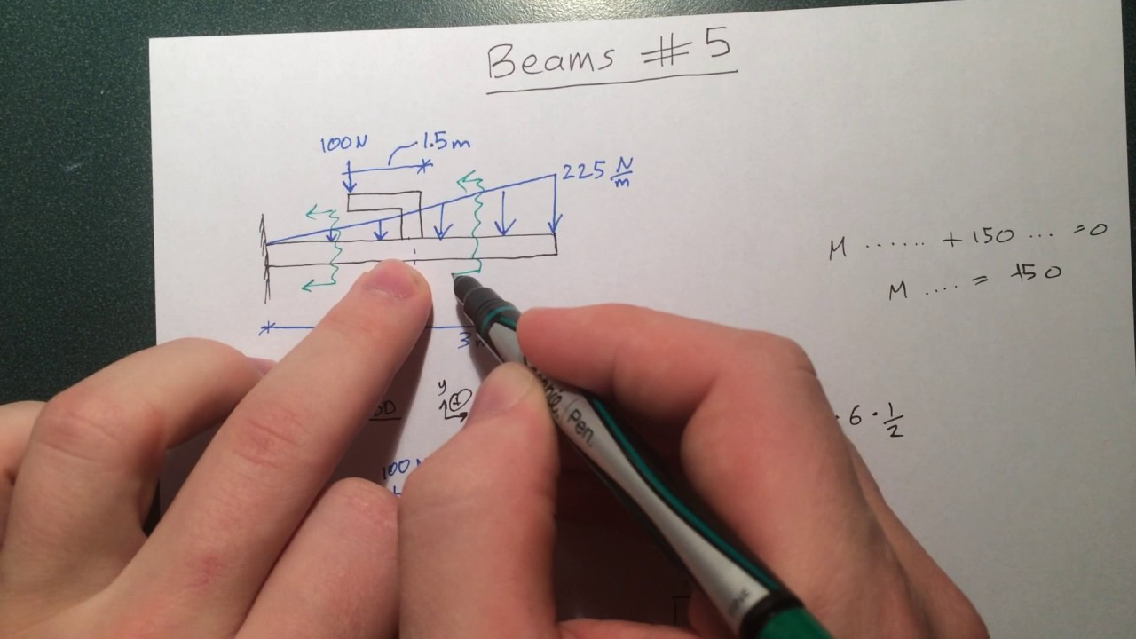 beams 5 bending moment and shear force diagrams example 3 arm rh youtube com Shear Force Diagram Draw the Shear and Moment Diagrams for the Beam
