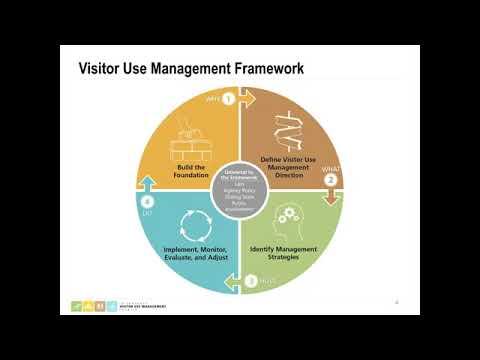 Presenting the new visitor use management framework vum part 2