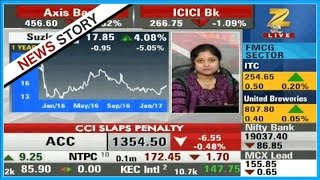 First Trade : Aban Offshore in buzz for deal with Reliance Defense, currently trading at 257
