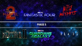 Kevin Feige says about Black Panther 2,Captain Marvel2, Fantastic Four, New mutants