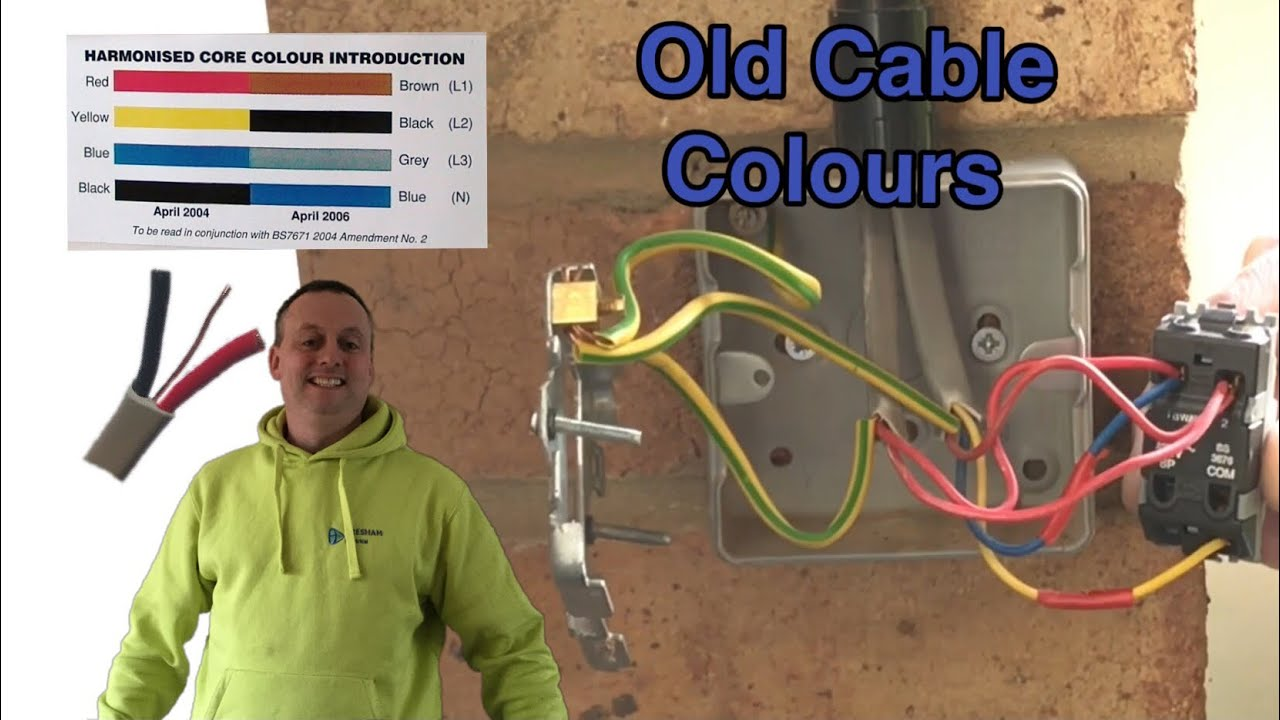 old cable colours pre 2004 in 2 way switching and a feed supply to rh youtube com Light Switch Wiring Diagram Wiring a Light Switch and Outlet
