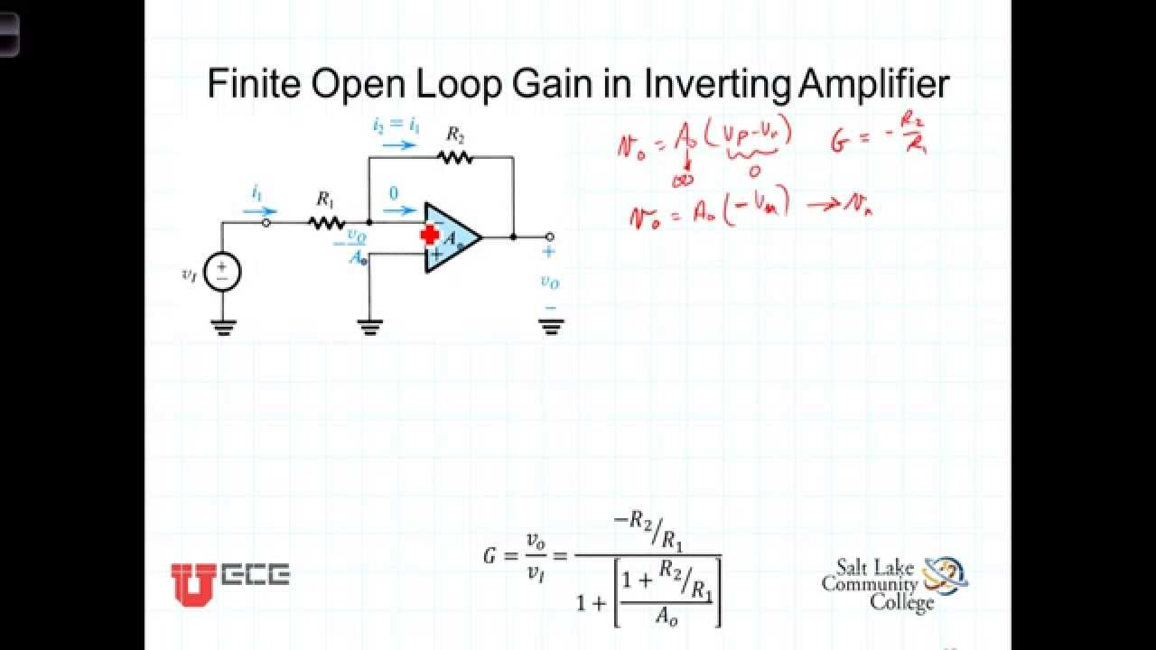 L2 7 1 Finite Open Loop Gain In Inverting Amplifier Youtube The Opamp Circuit Is A Current Find Currentgaini0 I
