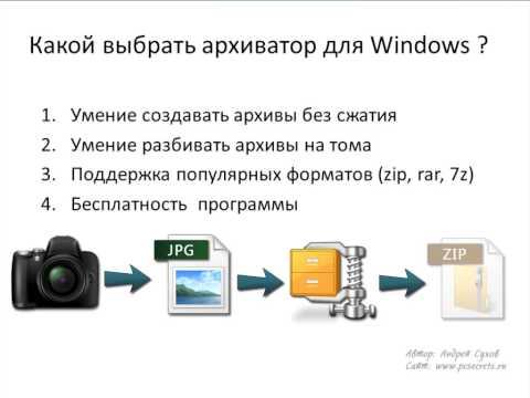Бесплатный архиватор для Windows