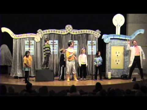Edison: The Wizard of Menlo Park