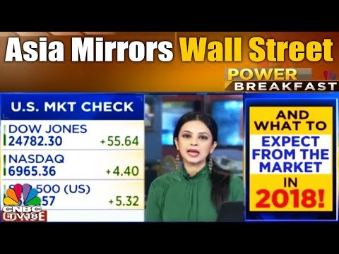 Power Breakfast | Asia Mirrors Wall Street | Europe Slips | CNBC TV18