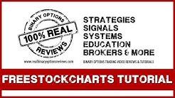 Freestockcharts Tutorial - How to make Technical Analysis with Freestockcharts?