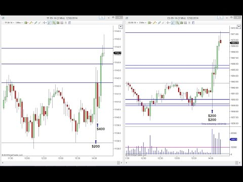 July 30, 2014 — LIVE! Trading Room — FOMC Announcement