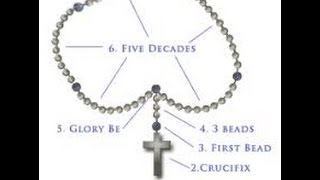 How to pray the Holy Rosary for beginners