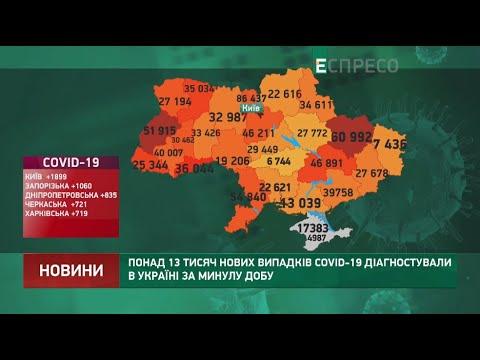 Коронавирус в Украине: статистика за 10 декабря