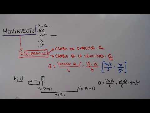 2º-eso---física-y-química---aceleración