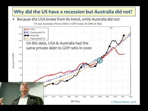 Why Australia (& Canada, Korea, China and others) can't avoid a recession