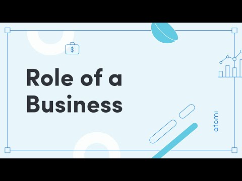 Prelim Business Studies - Role of a Business