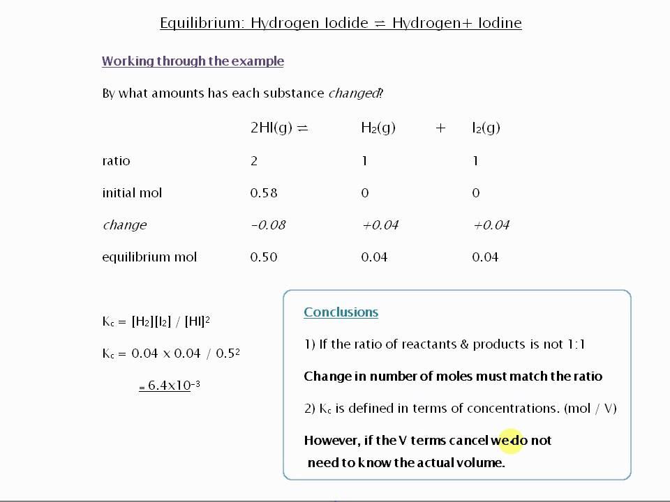 Equilibrium Calculating Kc Hydrogen Iodide Hydrogen Iodine