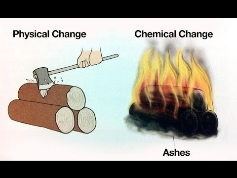 Physical And Chemical Change Youtube