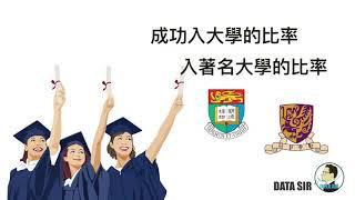 Publication Date: 2020-12-11 | Video Title: [香港培道中學] 選擇一間Band 1 中學,除了3 3 2