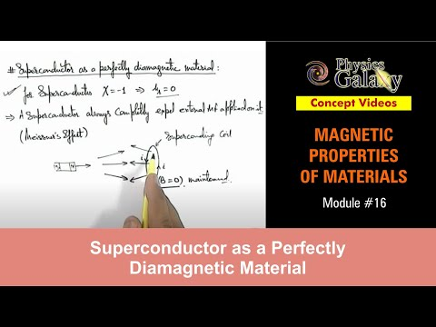 16. Physics | Magnetic Properties | Superconductor as a Perfectly Diamagnetic Material