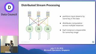 View from Apache Flink on Evolution & Outlooks for the Modern Stateful Stream Processor | Ververica