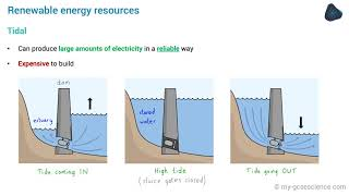 OCR 9-1 Physics: Energy resources