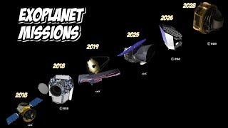 Exoplanet Space Missions Over The Next Decade