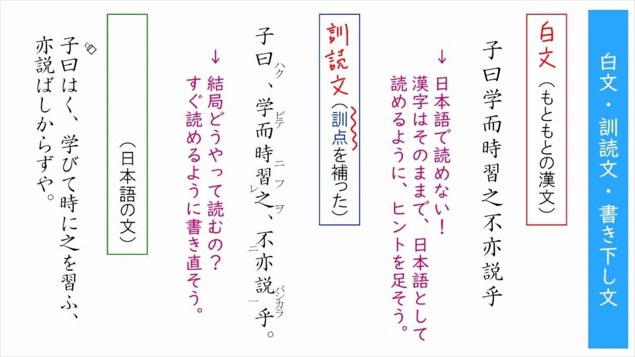 現代 語 訳 春暁
