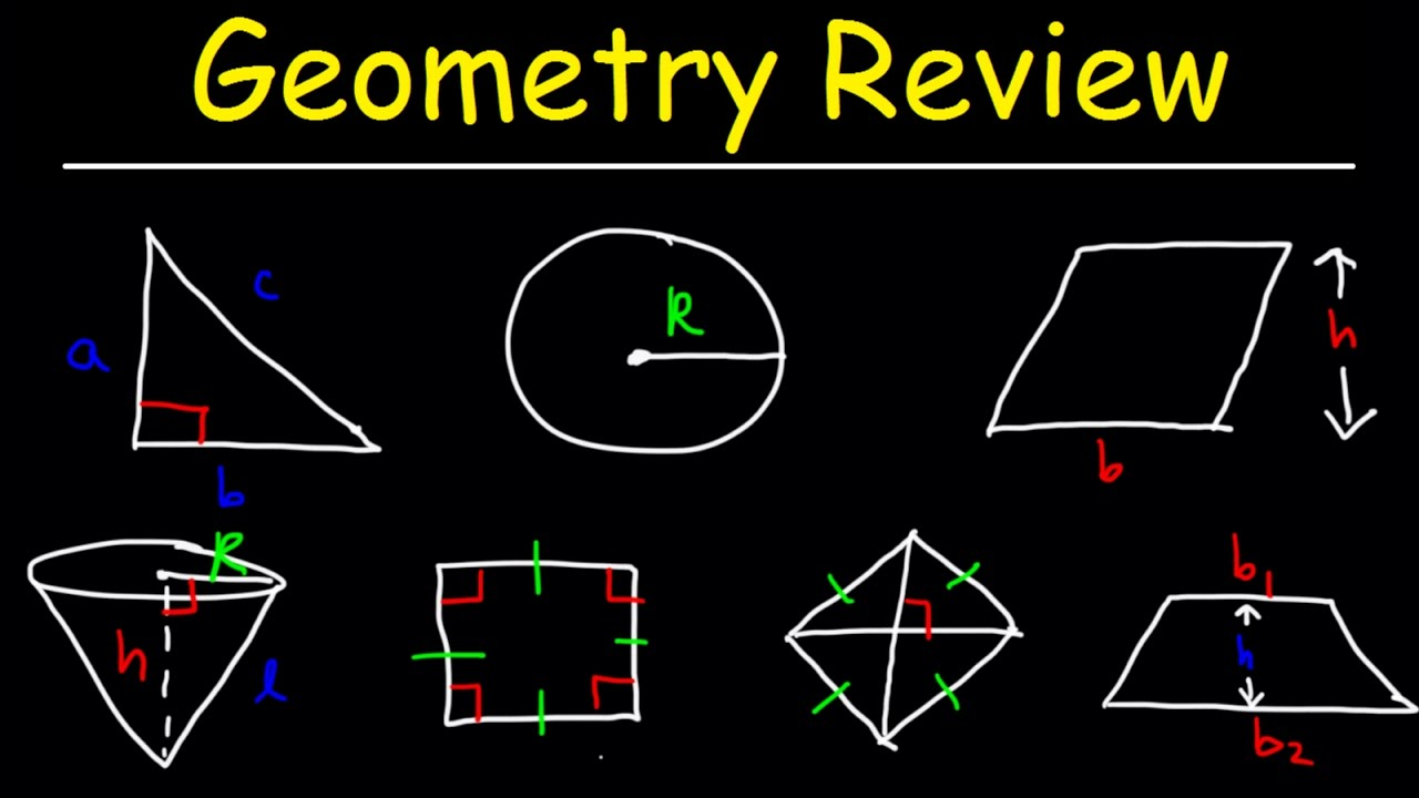 Geometry Introduction, Basic Overview - Review For SAT, ACT, EOC ...
