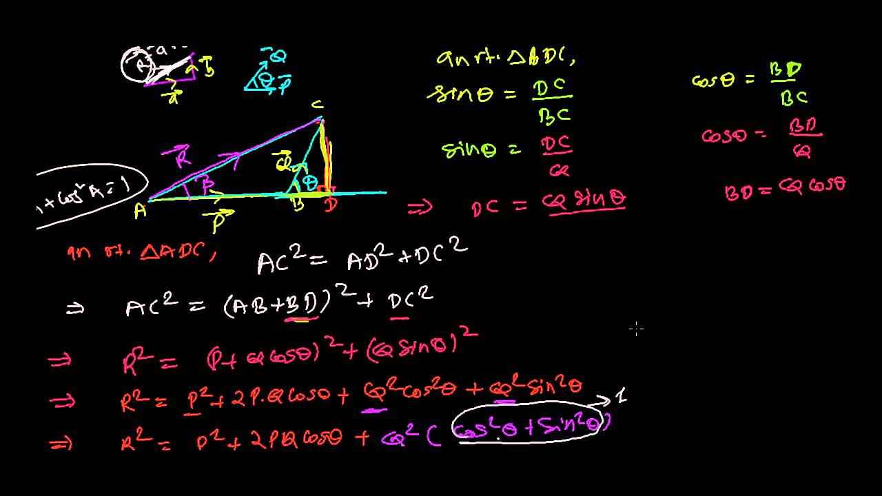 derivation triangle law of vector addition youtube