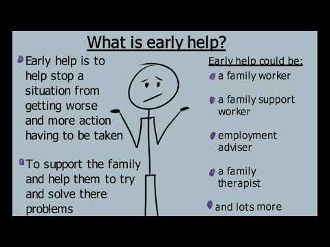 What Is Early Help? By Lily, Year 10, Acland Burghley School