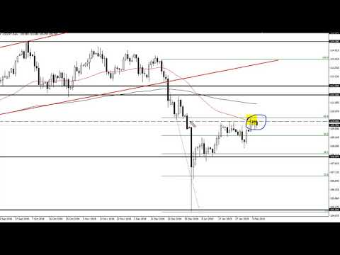 USD/JPY Technical Analysis for February 08, 2019 by FXEmpire.com