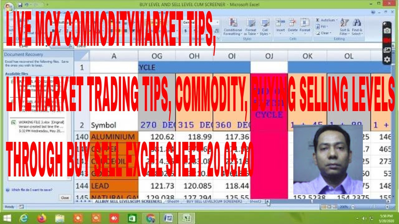 Intraday Commodity Trading Straegies,Successful Strategies for Commodity Trading