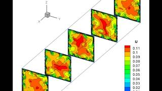 Poiseuille duct flow streamwise velocity animation