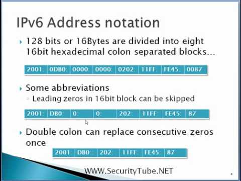 Ipv6 Address Space
