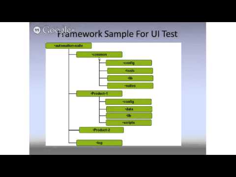 QA Process and Test Automation