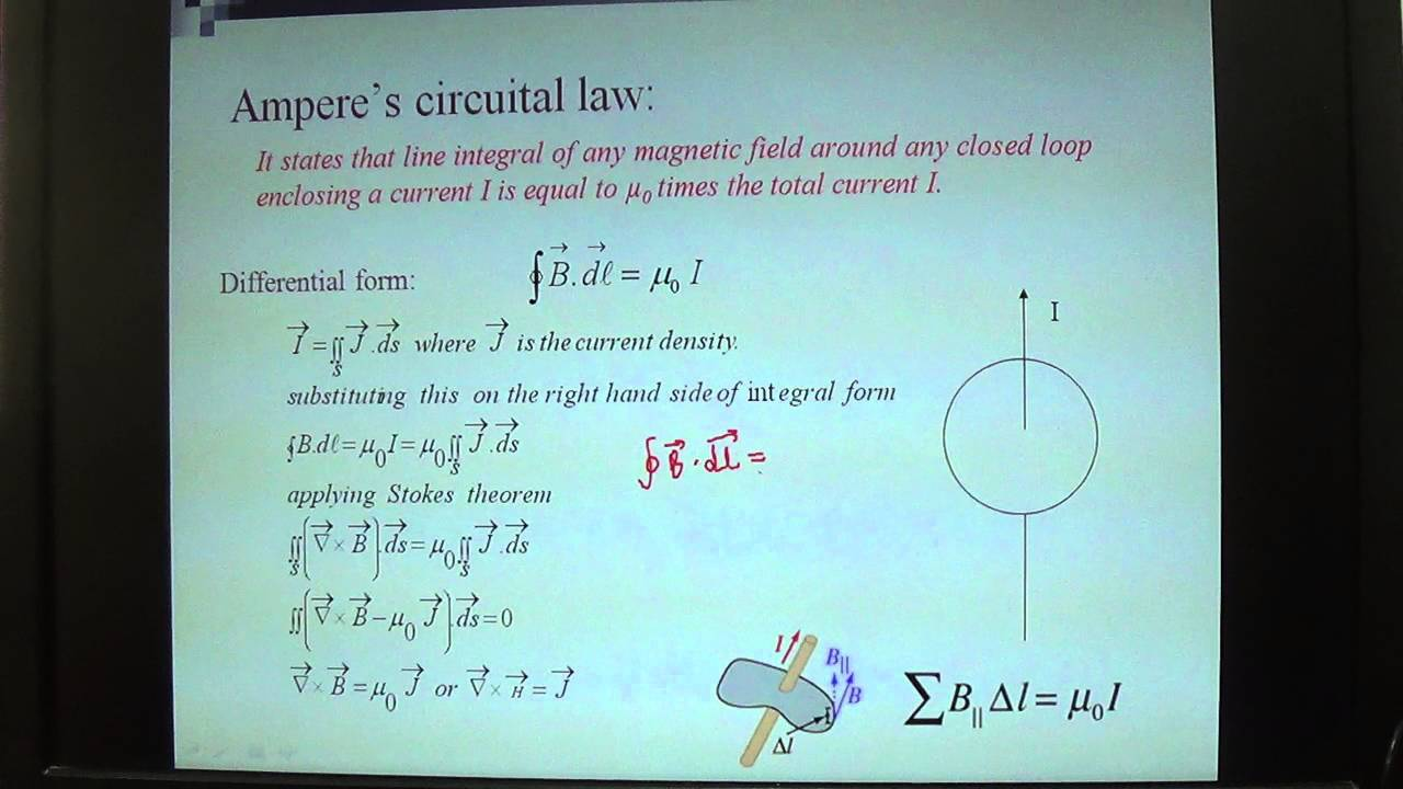 Ampere's Circuital Law in differential form