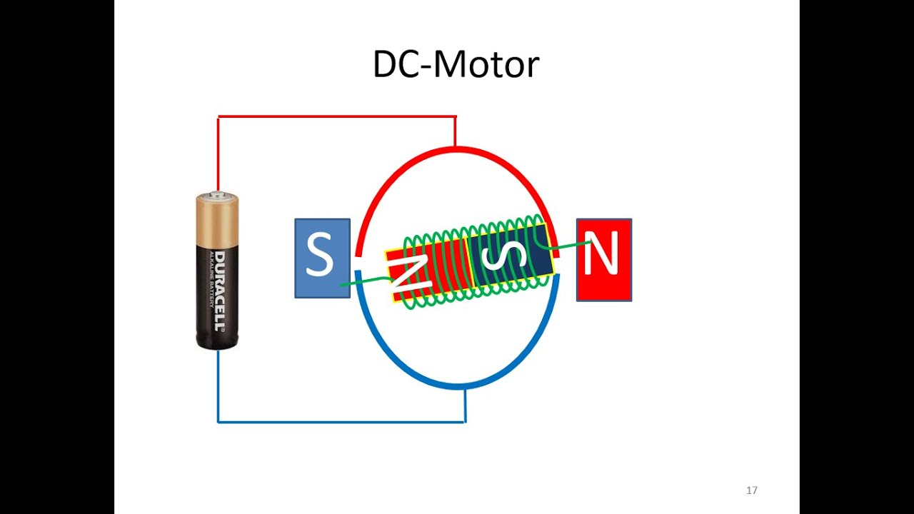 Variable reluctance stepper motor and DC motors tutorial
