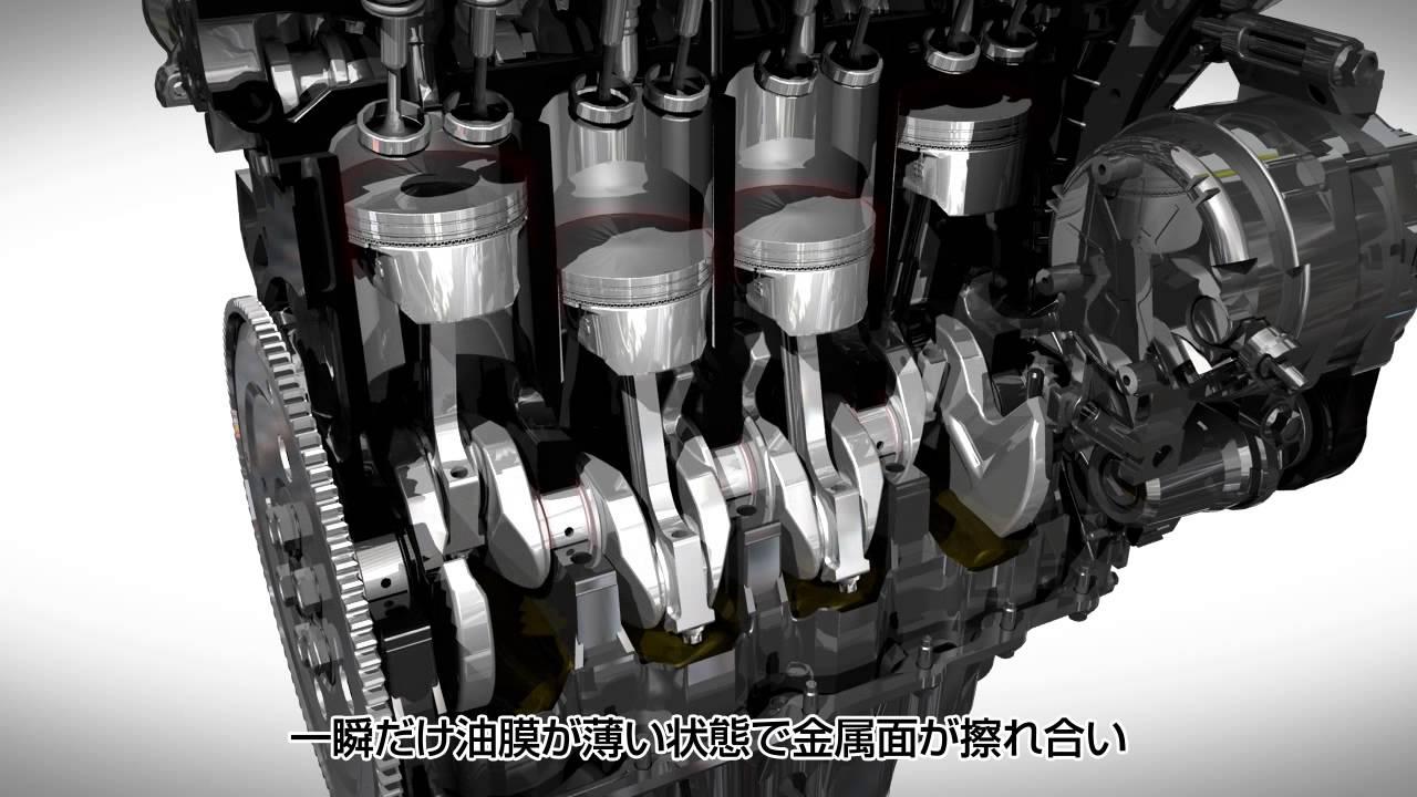 車のエンジンとドライスタート Youtube