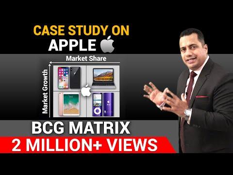 Case Study On Apple   BCG Matrix   Dr Vivek Bindra