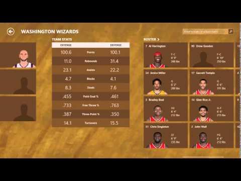 NBA Playoffs 2014: Washington Wizards